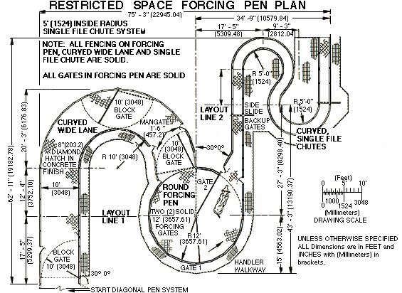 ranch and property cattle corral designs